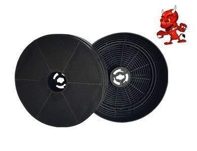 1 Aktivkohlefilter Kohlefilter Filter passend für Dunstabzugshaube AKPO WK-4