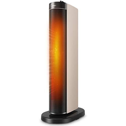 GKJ CalefactorPortátil Eléctrico Calefactor de Aire Eléctrico Cerámica de PTC Calentador de Aire Caliente 2000W/ con 2 Ajustes de Temperatura,Protección contra Sobrecalentamiento