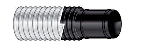 Sierra International Shields Bilgeflex 3/4