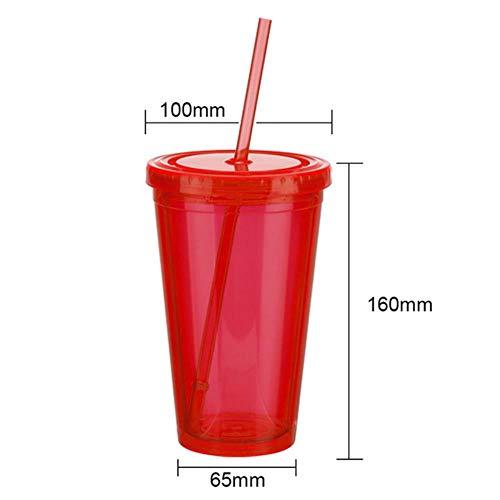 ATYBO 160 Unzen Milchbecher mit Kuppeldeckel Doppelwandige Plastik-Trinkbecher Klare Wasserflasche Transparenter Becher, Rot-500 ml