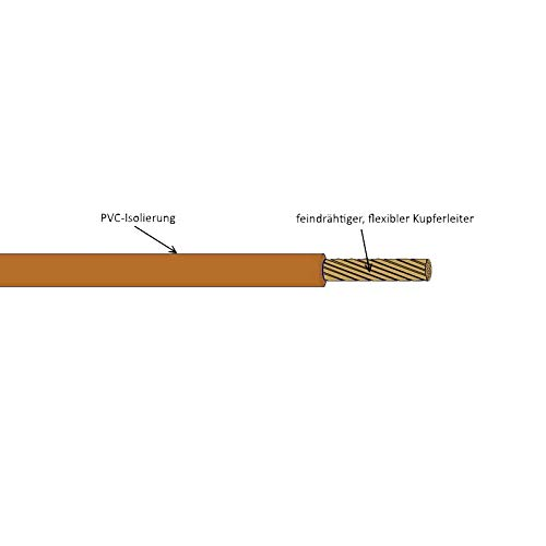 WITTKOWARE H05V-K Schaltlitze, flexibel, 0,75mm², 100m, braun