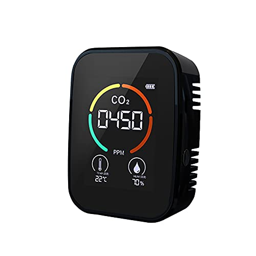 Glowjoy Co2 Carbon Dioxide Detector, Co2 Meter, Air Quality Meter,...