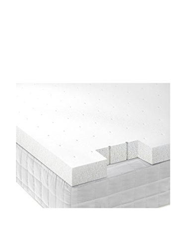 ISOLUS 2 Inch Ventilated Memory Foam Mattress Topper - 3 Year U.S. Warranty - Queen
