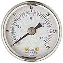 Best gas u gauge Reviews