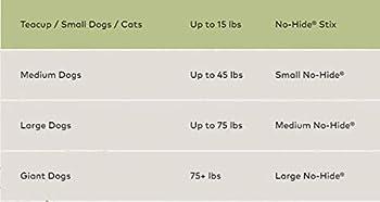 Hughes Design Earth Animal Lot de 2 friandises pour Chien en Cuir Brut à mâcher Taille Moyenne 120 g