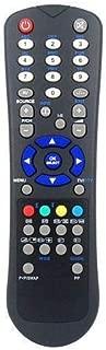 Amazon.es: ElectronicsWorlds - Mandos a distancia / Accesorios: Electrónica