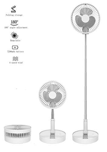 ventilador bateria recargable fabricante SAYTAY