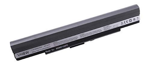 Batterie LI-ION 4400mAh 14.8V en Noir pour ASUS remplace A42-UL30, A42-UL50, A42-UL80