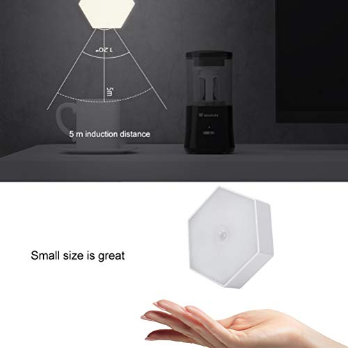 Mlamat Lamp Led Wandlamp, LED Zeshoek Nacht Licht Lichaam Inductie Nacht Licht Oog Beschermende Nachtlamp, Creatieve Home Decoratie
