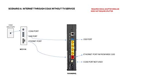 Arris NVG468MQ 802.11ac Wi-Fi and MoCA2.0 Frontier Formerly Verizon Fios Firmware Better than G1100 Wireless-AC Wireless Gateway