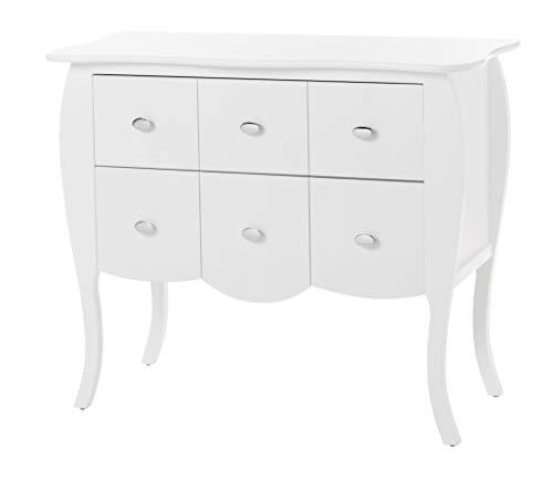 PEÑA VARGAS - Muebles para Dormitorios - Cómoda 2 Cajones Turín Blanco (100x40x81)