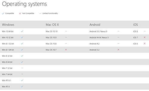 Microsoft Designer Bluetooth Desktop (Set mit Maus und Tastatur, deutsches QWERTZ Tastaturlayout, kabellos über Bluetooth)