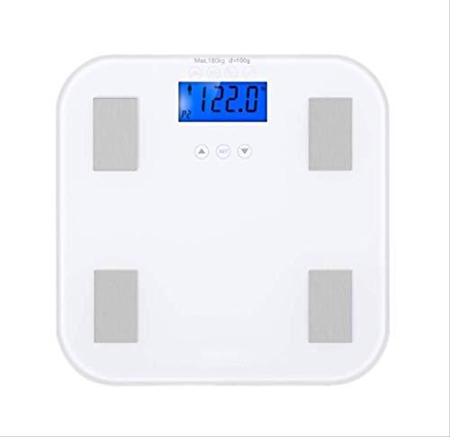 Buy Bathroom Scale for Body Weight Body Scale - Digital Display,Premium Bathroom Scale, LCD Backligh...