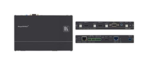 Kramer Electronics DIP-20 - audio-/video-versterker (AV-transmitter, 3840 x 2160 pixels, 180 m, 1080p, 2160p, 48,3 cm (19 inch), aluminium)
