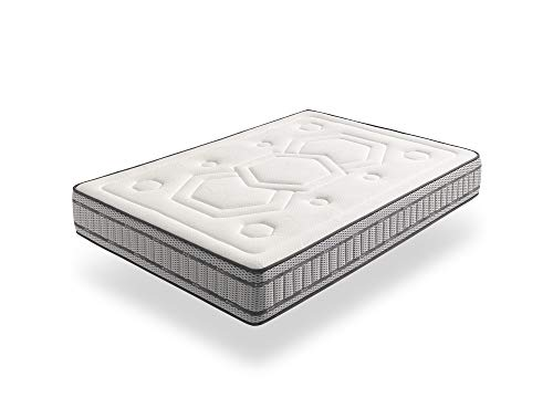 ECCOX - Matratze Dual Memory Doppelseitig Federkernmatratze - Höhe 30 cm - Sommerseitiges 4D-Luftkomfortgewebe Frische Sensation - Winterseitiges Stretchgewebe Hohe Atmungsaktivität (80x190 cm)