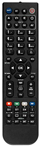 Replacement Remote for MINIX NEO-U9H NEO-U1 NEO-Z64 NEO-Z64A NEO-X8H-PLUS Standard v1