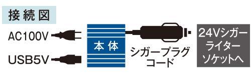 CELLSTAR(セルスター)『パワーインバーターミニ(HGU-150/12V)』