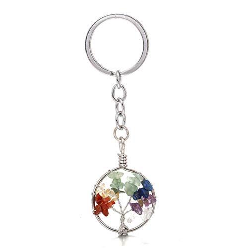 Dangle Earrings For Women Round Tree Of Life Ear Drop Natural Chip Stone Bead Reiki 7 Chakra Healing Jewelry