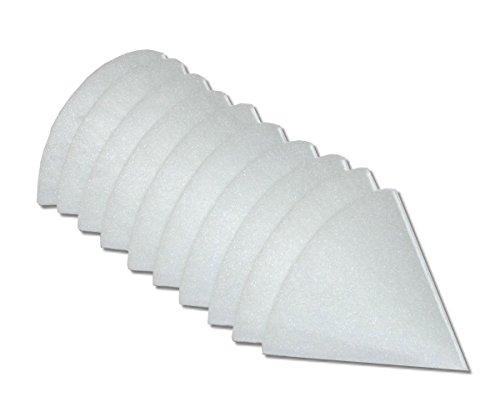 20 Kegelfilter DN 125, G3 für Abluft Tellerventile, Zehnder, Pluggit, Stiebel, Helios, 150 mm lang