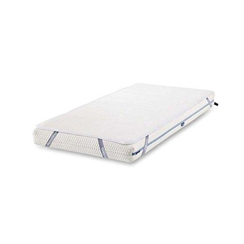 Aerosleep SafeSleep Pack traspirante antisoffoco Natural per lettino materasso + coprimaterasso 60x120 cm
