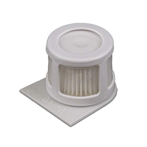 maxVitalis Ersatzfilter für Milben-Handstaubsauger ASIN B07MC3F9YT, Wechselfilter Matratzensauger, HEPA-Filter, Sterilisation u. Reinigung für Allergiker, Erhalt der Saugkraft, einfach austauschbar
