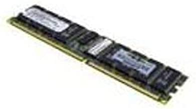 Sparepart: HP 1 GB, PC2100, DIMM, REG, 1.2ö **Refurbished**, 261585-041-RFB (**Refurbished**)