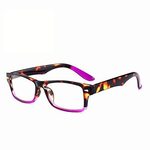 LVLUOKJ Gafas De Lectura Mujeres Hombres Retro Antifatiga Antireflejos Ordenador Gafas De Lectura (Color : Purple, Size : +2.50)
