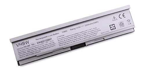 vhbw Akku passend für Dell Latitude E4200, E4200N Notebook Laptop ersetzt Y085C - (Li-Ion, 2200mAh, 14.8V, 32.56Wh, weiß)