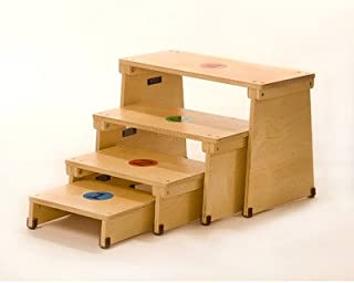 Nesting Benches