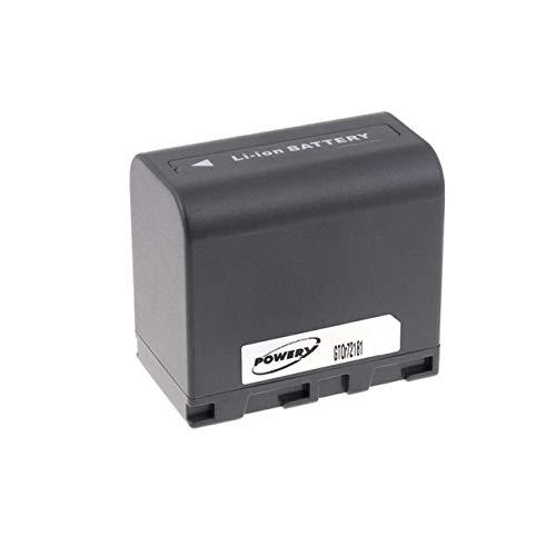 Batería para Videocámara JVC Modelo BN-VF808U 2400mAh