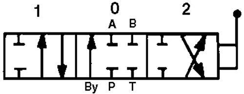 LEM Select Distributeur hydraulique à 3 éléments Double Effet 3/8