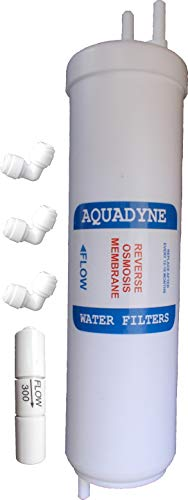 Aquadyne Water Filters Nano Size Ro Membrane 75 Gpd (8 Inch) For Kent Ros