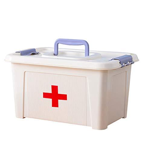 NoNo Medizin-Box,Plastik Erste Hilfe Box Aufbewahrungskasten Medizin mit Griff Mit Ablagefach Arzneimittelbox für Haus,Auto,Camping,Wandern,getrennten Fächer aus PP HausapothekeAufbewahrungsbox