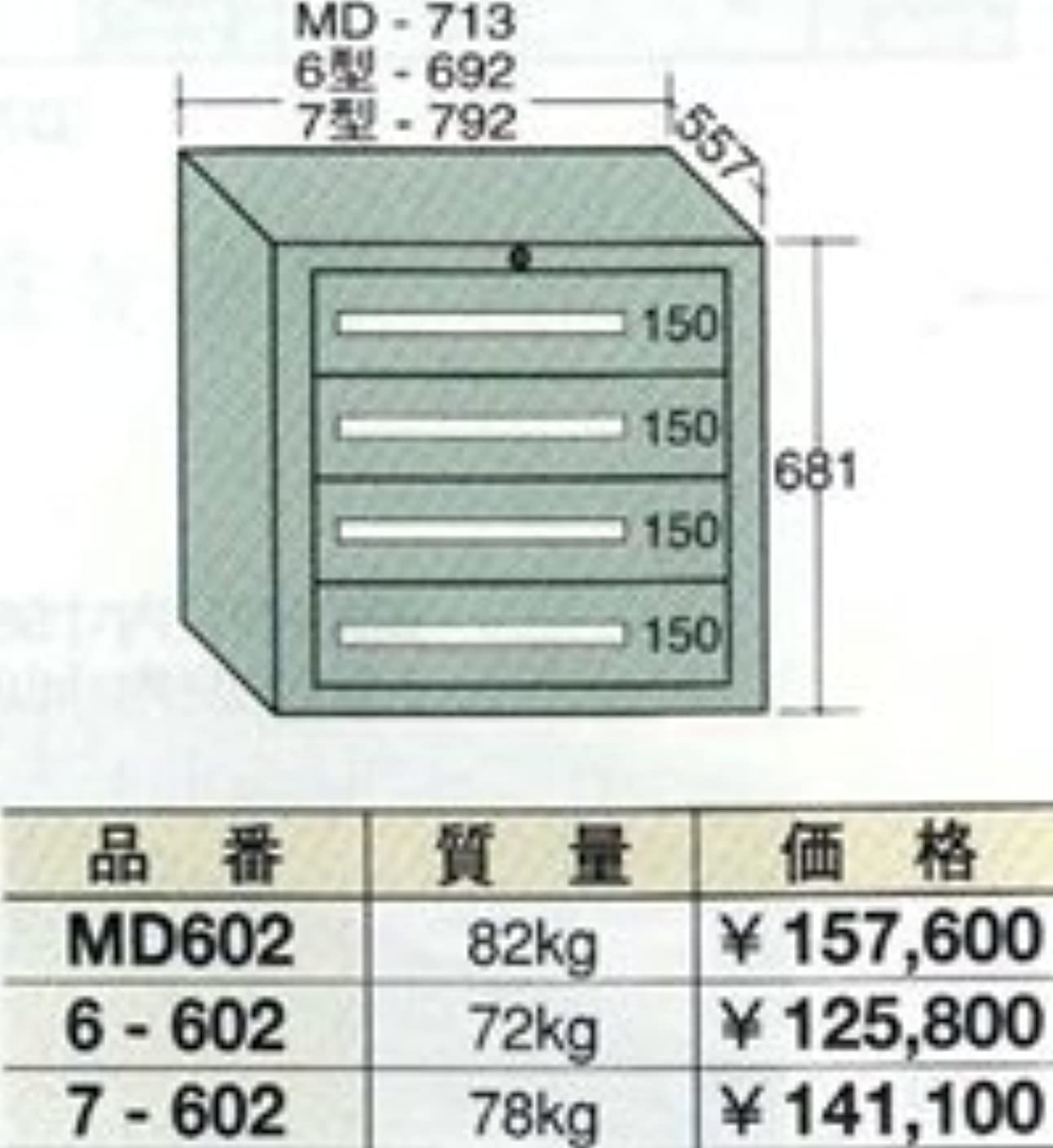 データ弱い落ち着いたOS(大阪製罐) ミドルキャビネット MD602