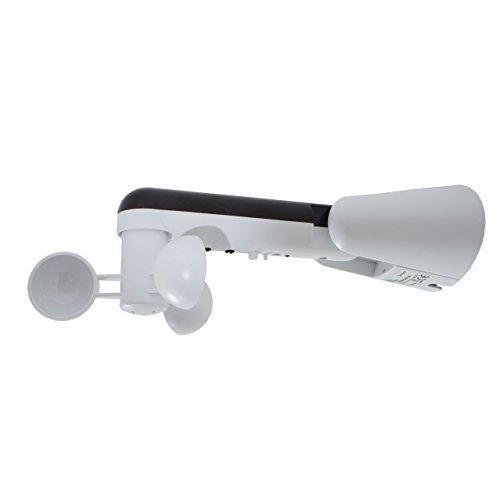 Mendler Windsensor für Vollkassettenmarkisen, Markise T122, T123, T124, Lichtsensor Markisenwächter Funk