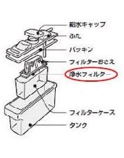 シャープ(SHARP) 冷蔵庫用 浄水フィルター (2013370086)