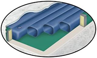 Waterbed Tube Set- Free Flow Softside Fluid Bed Replacement 8 Tubes 71in Length