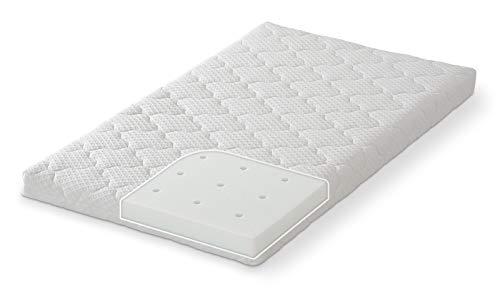 FabiMax Matratze AIR für Beistellbett, 90x55 cm