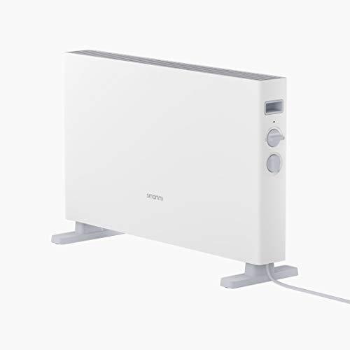 Xiaomi SMARTMI termostato Regulable Temporizador termostato