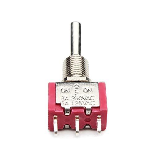 Hong Yi Interruptor Transmisor RC Walkera for Flysky WFLY JR Aviones no tripulados de Piezas de Repuesto (Color : Short3 Gears)