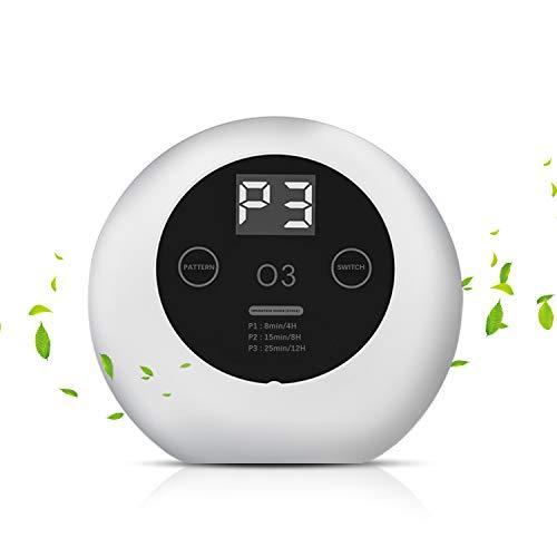 ICARE Maquinas de Ozono Generador de Ozono Doméstico con Enchufe, Purificador de Aire Portátil Desodorizando/Eliminando Formaldehído para Cocina, Dormitorio, Oficina, Hogar