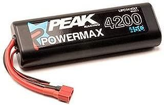 Peak 00571 Powermax Sport 4200 Lipo 7.4V Deans