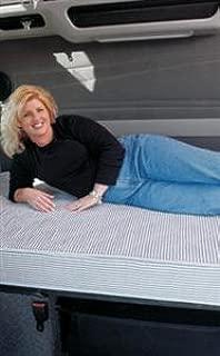 Best freightliner cascadia mattress Reviews
