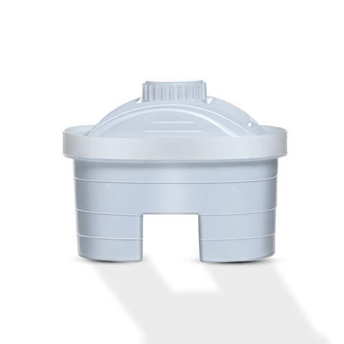 CBPE Wasserfilter, 1 Trinkwasserkanne +1 Filterkatusche (Für 3 Monate) - Trinkwasserfilter + Filterkanne,1 Filter