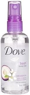 Best dove plum and sakura blossom Reviews