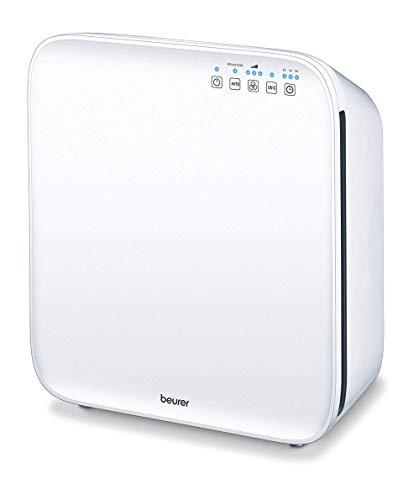 Beurer LR 300 Luftreiniger mit EPA E 12 Filter für 99,5% Filterleistung, ideal bei Heuschnupfen und zur Allergievorbeugung