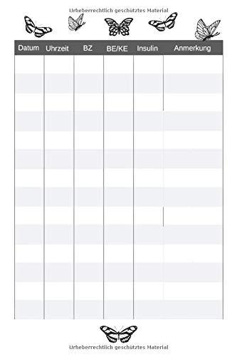 Blutzucker Tagebuch Tabelle zum ausfüllen: mit 100 Seiten in Taschenbuchgröße
