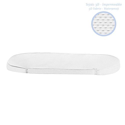 Cambrass Liso E - Protector colchón 3D, capazo/carro, 33x80 cm