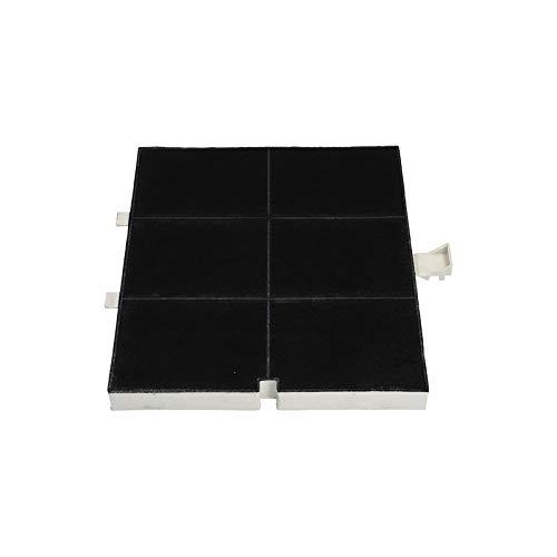 Aktivkohlefilter Kohlefilter für Balay 00361047 Bosch DHZ5136 Neff Z5117X1 Siemens LZ51351 für Dunstabzugshaube