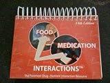 Food-medication Interactions